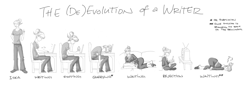 Writer evultion